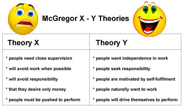 XY_Theory